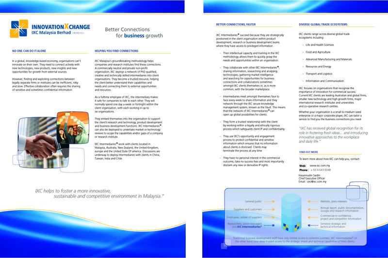 IXC Malaysia Brochure